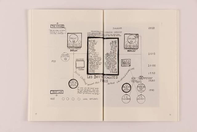 The Lost Diagrams Of Walter Benjamin Ual Research Online