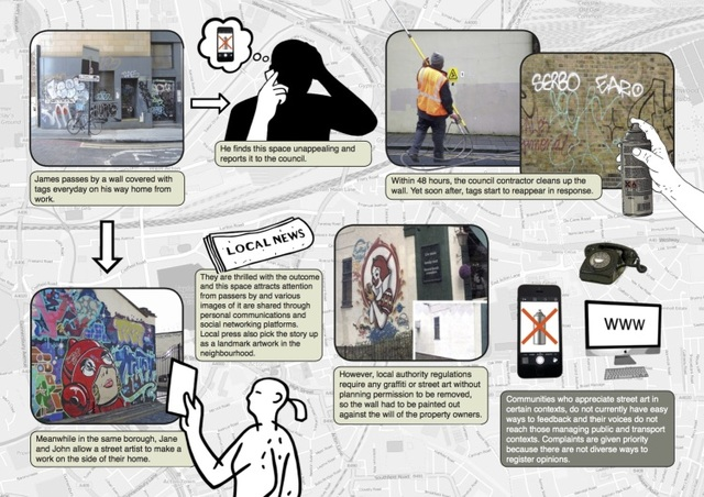 Graffiti and Street Art Dilemmas in London - UAL Research Online